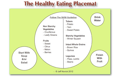 A guide to healthy eating Jeff Novick