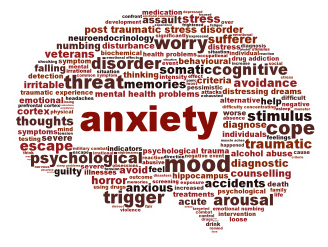 Beat fear and anxiety hypnosis MP3