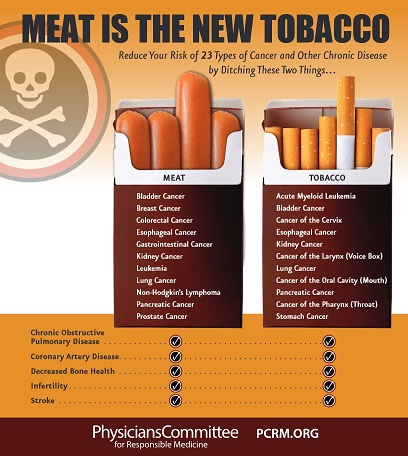Meat is the new tobacco