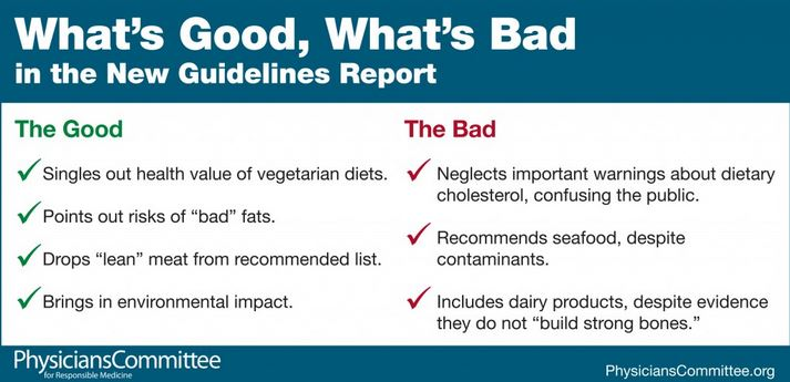 Dietary Guidelines Advisory Committee Report pcrm